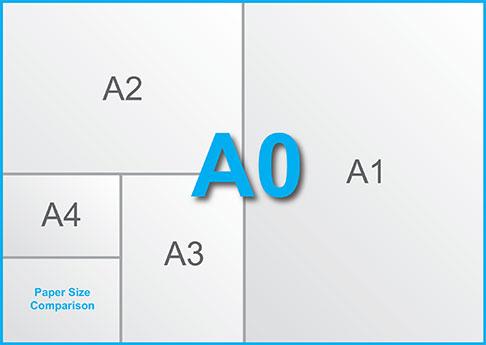 A0 A1 A2 A3 A4 Print Sizes